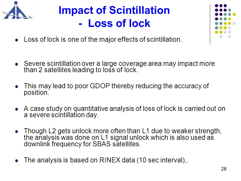 Impact of Scintillation - Loss of lock