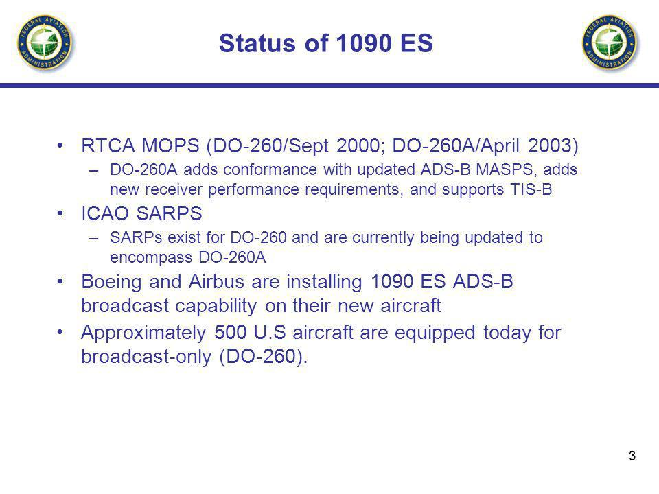 Status of 1090 ES RTCA MOPS (DO-260/Sept 2000; DO-260A/April 2003)