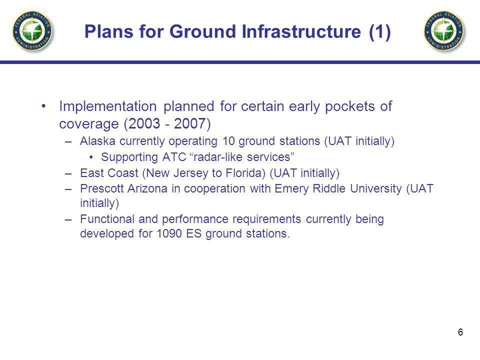 Plans for Ground Infrastructure (1)