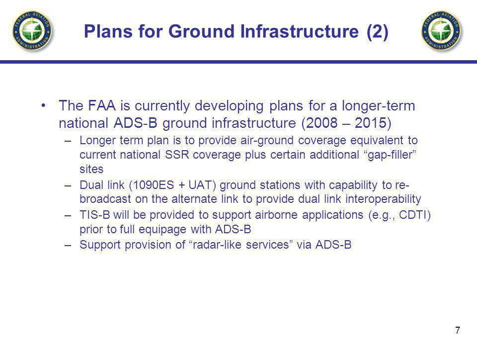 Plans for Ground Infrastructure (2)