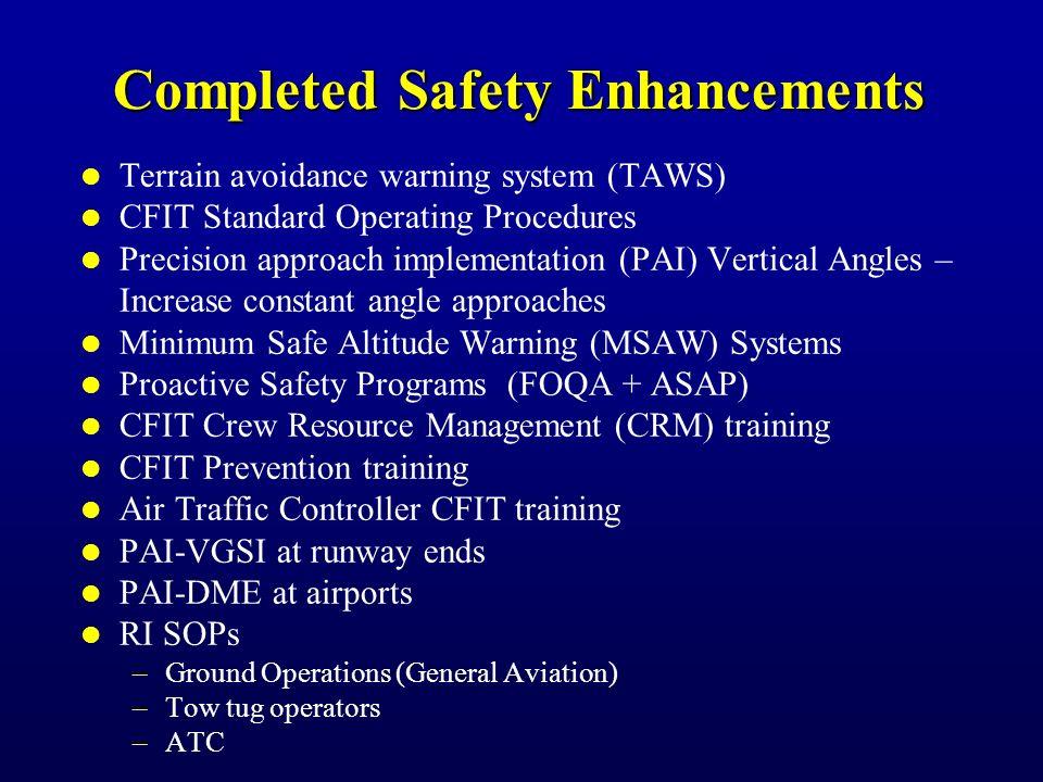 CAST Safety Plan