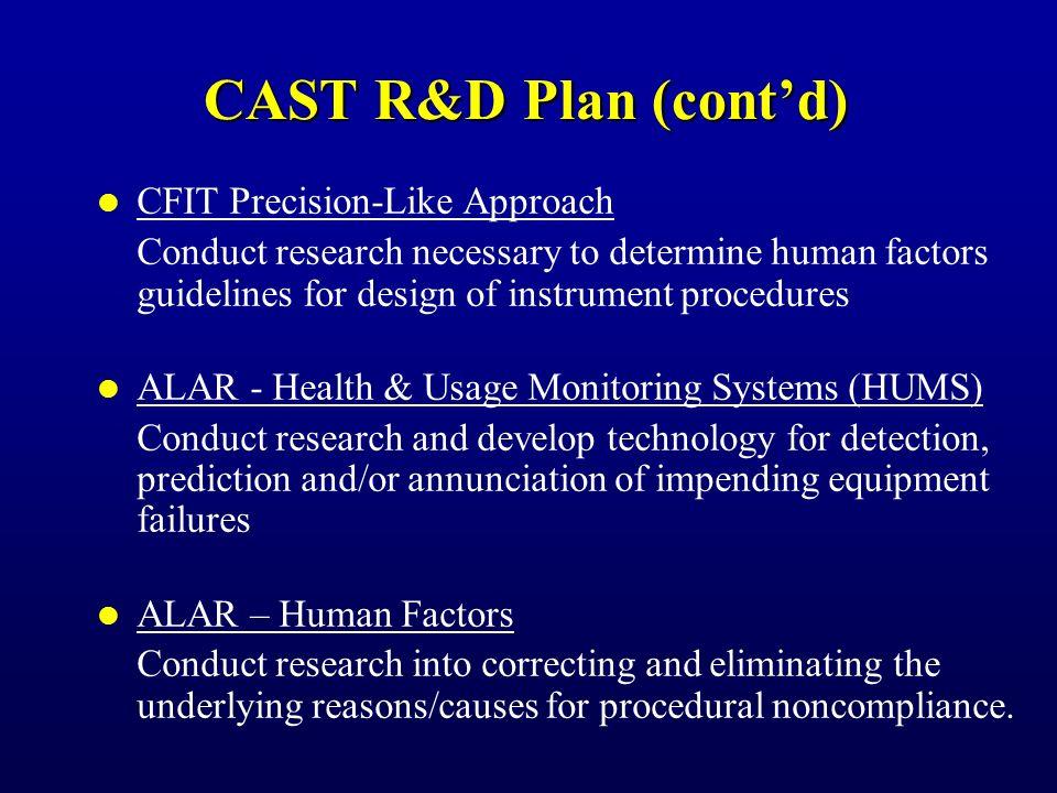 CAST R&D Plan CFIT – Synthetic Vision Systems
