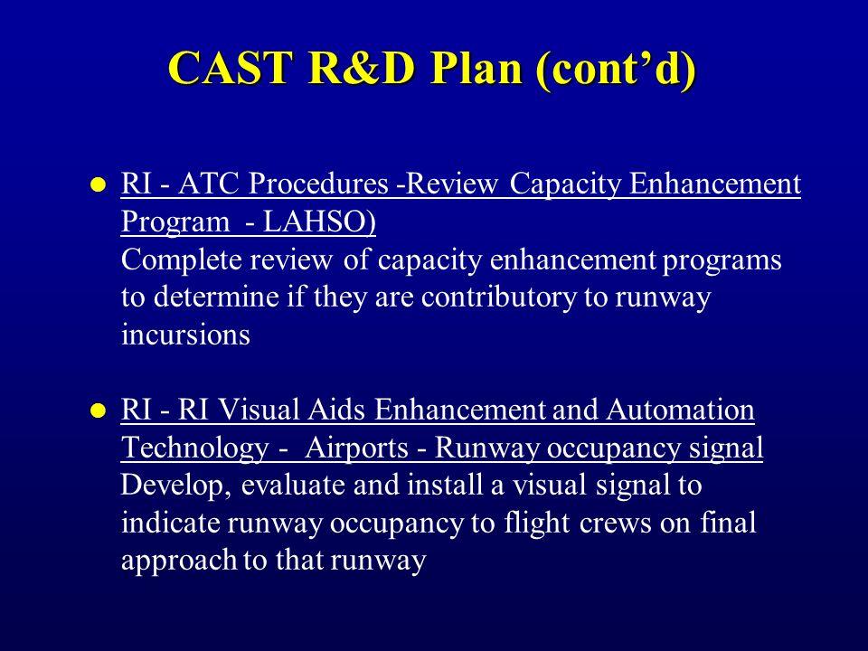 CAST R&D Plan (cont'd) LOC – Icing