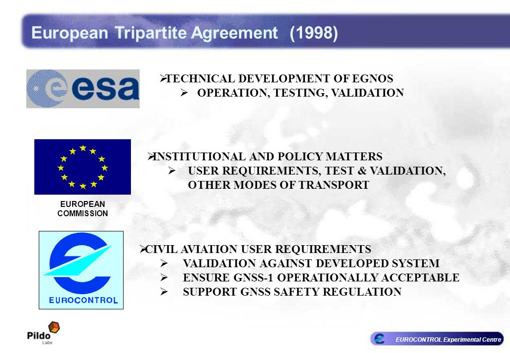 European Tripartite Agreement (1998)