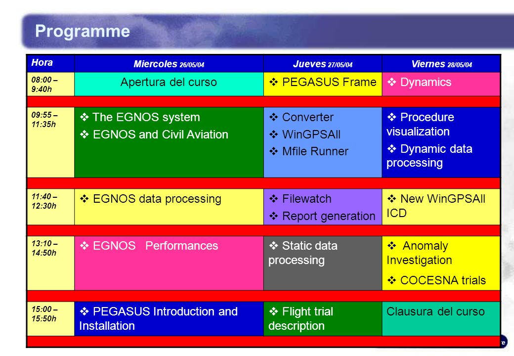 Programme Apertura del curso PEGASUS Frame Dynamics The EGNOS system