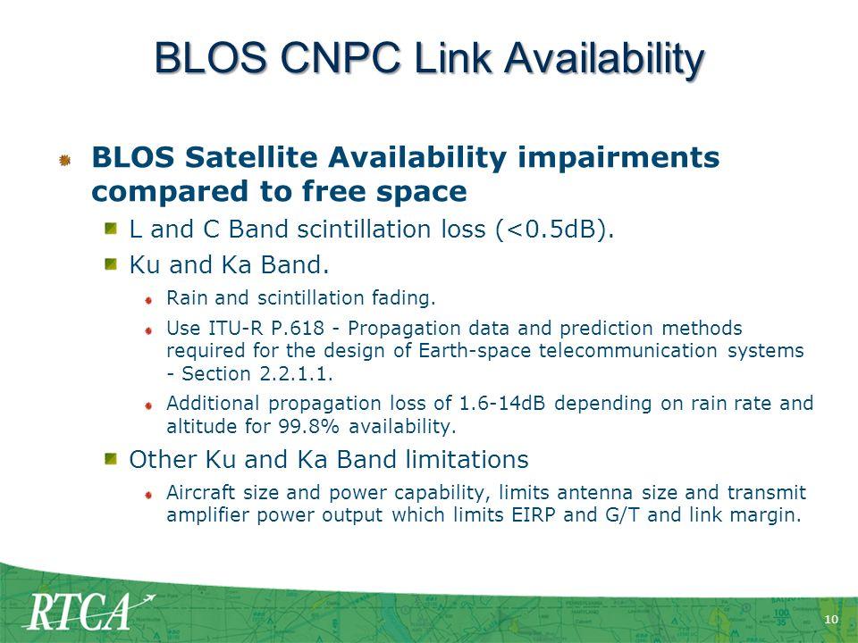 BLOS CNPC Link Availability