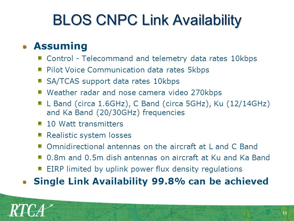 BLOS CNPC Link Availability
