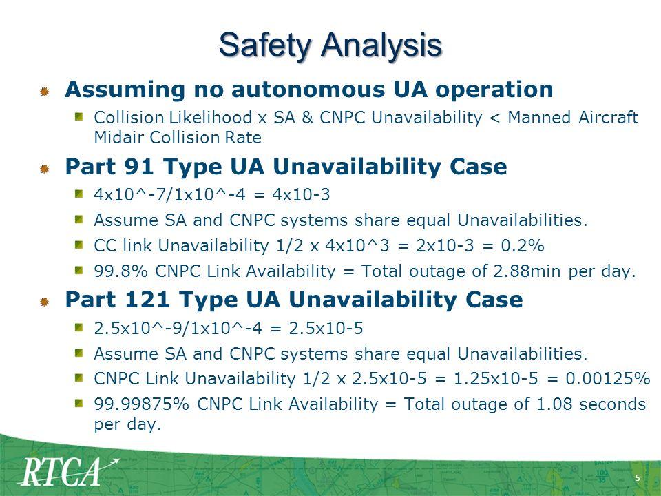 Safety Analysis Assuming no autonomous UA operation