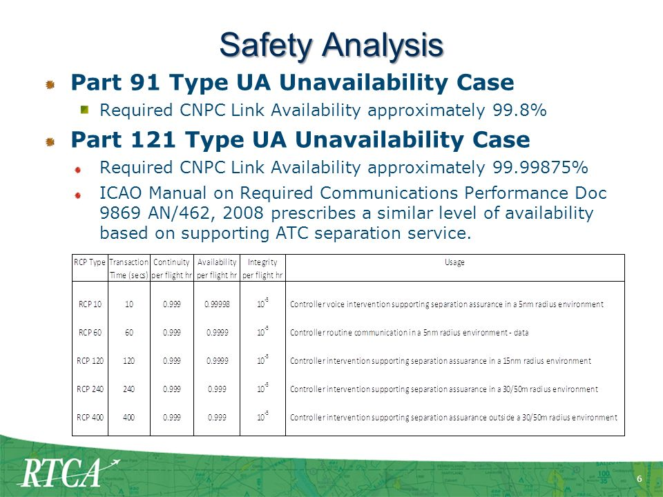 Safety Analysis Part 91 Type UA Unavailability Case