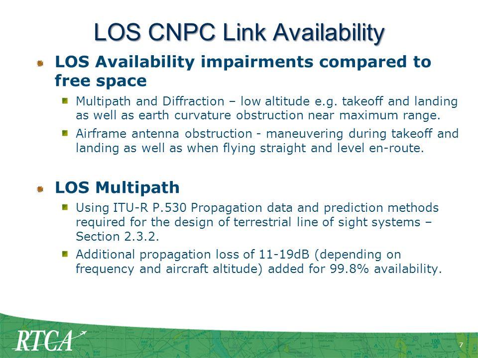 LOS CNPC Link Availability