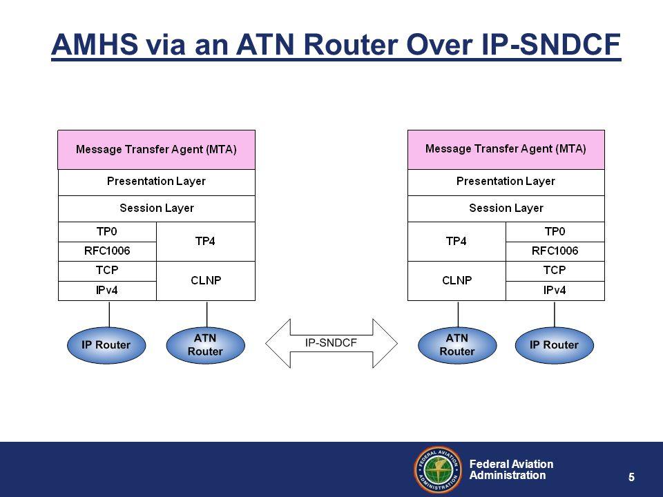 AMHS via an ATN Router Over IP-SNDCF