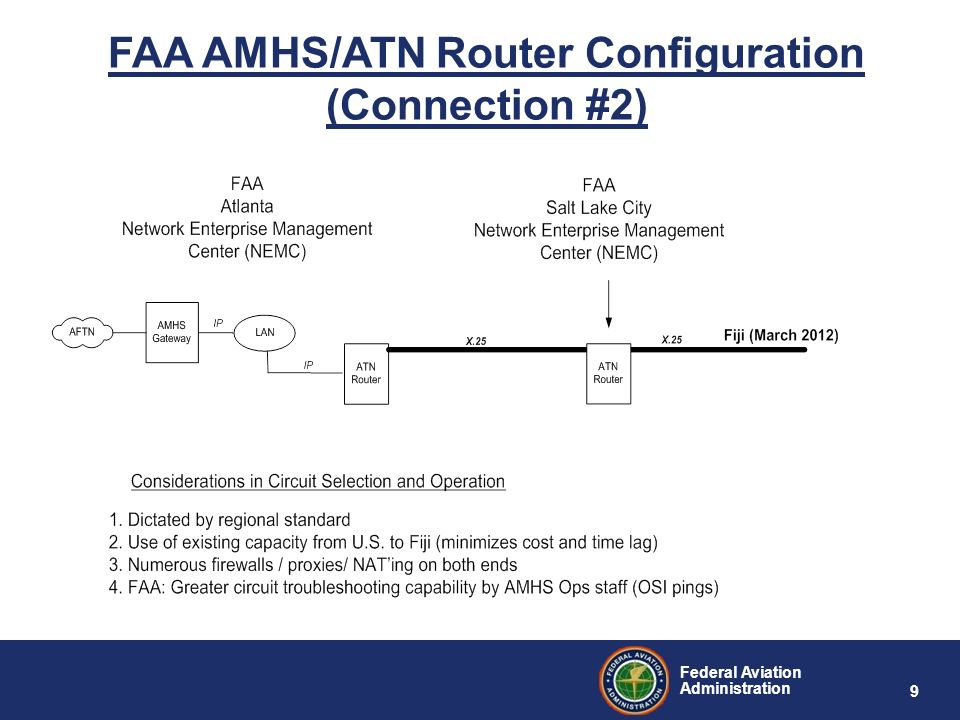 FAA AMHS/ATN Router Configuration (Connection #2)