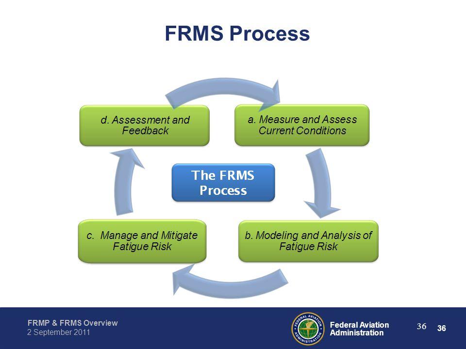 FRMS Process