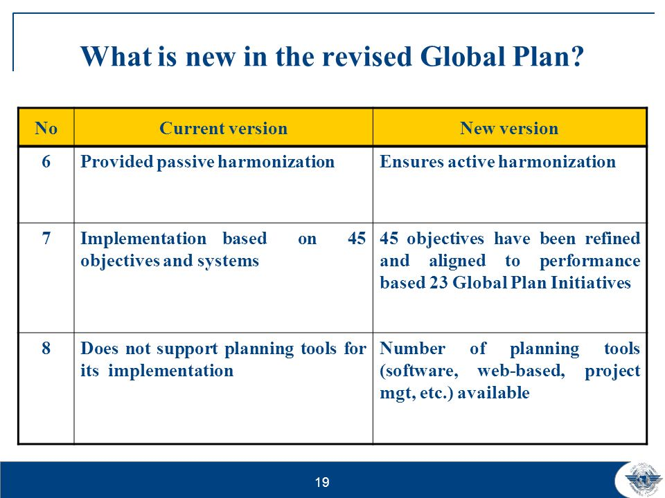 What is new in the revised Global Plan