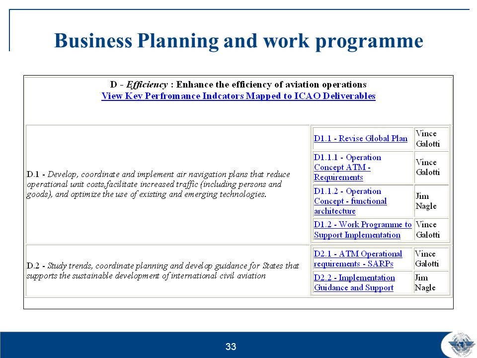 Business Planning and work programme