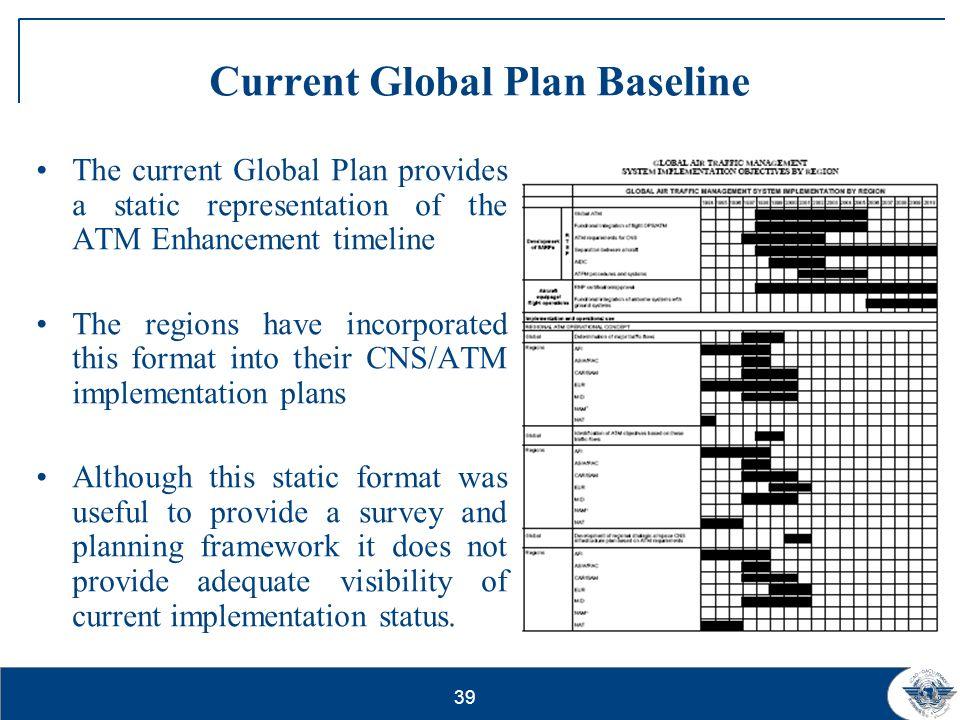 Current Global Plan Baseline