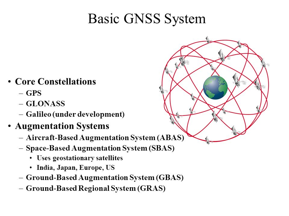 Basic GNSS System Core Constellations Augmentation Systems GPS GLONASS