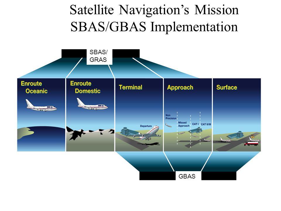 Satellite Navigation's Mission SBAS/GBAS Implementation