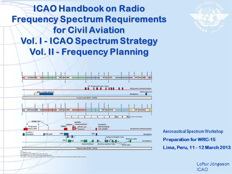 Vol. I - ICAO Spectrum Strategy Vol. II - Frequency Planning