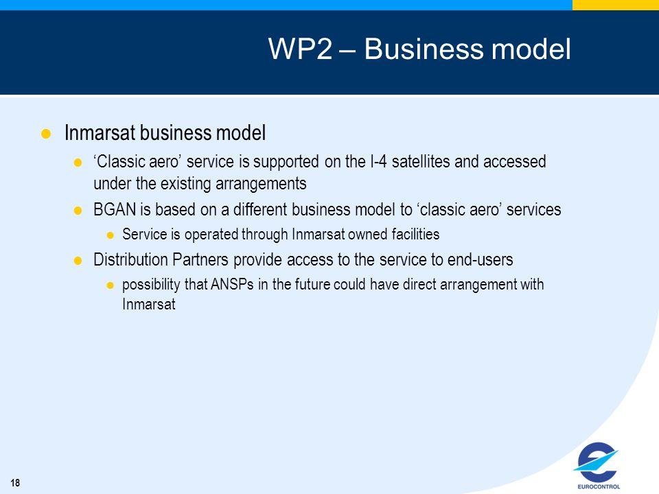 WP2 – Business model Inmarsat business model