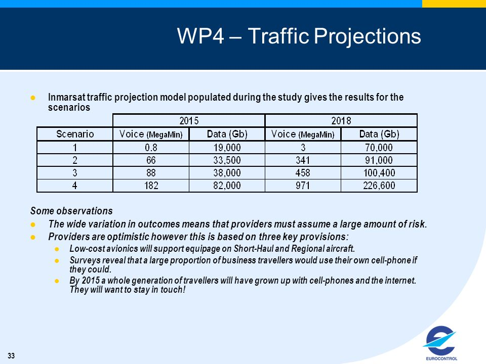 WP4 – Traffic Projections