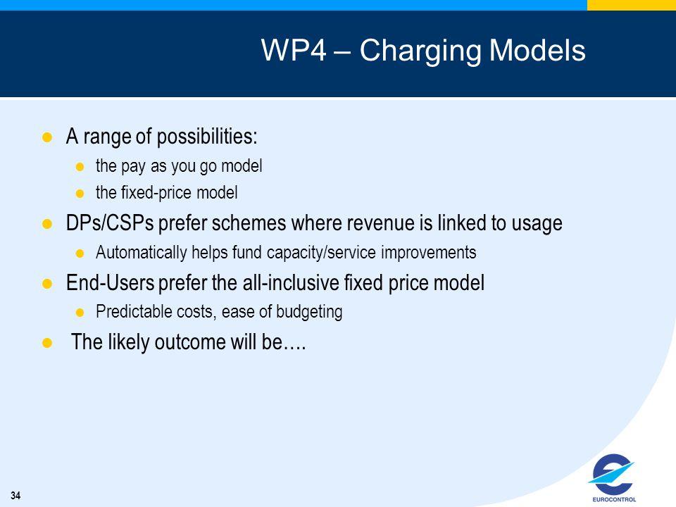 WP4 – Charging Models A range of possibilities:
