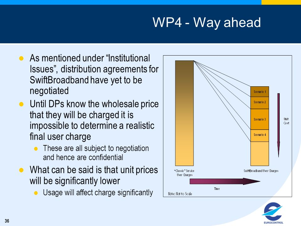 WP4 - Way ahead As mentioned under Institutional Issues , distribution agreements for SwiftBroadband have yet to be negotiated.