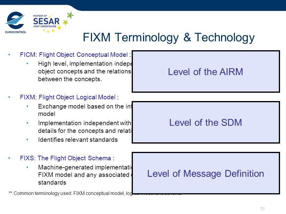 FIXM Terminology & Technology