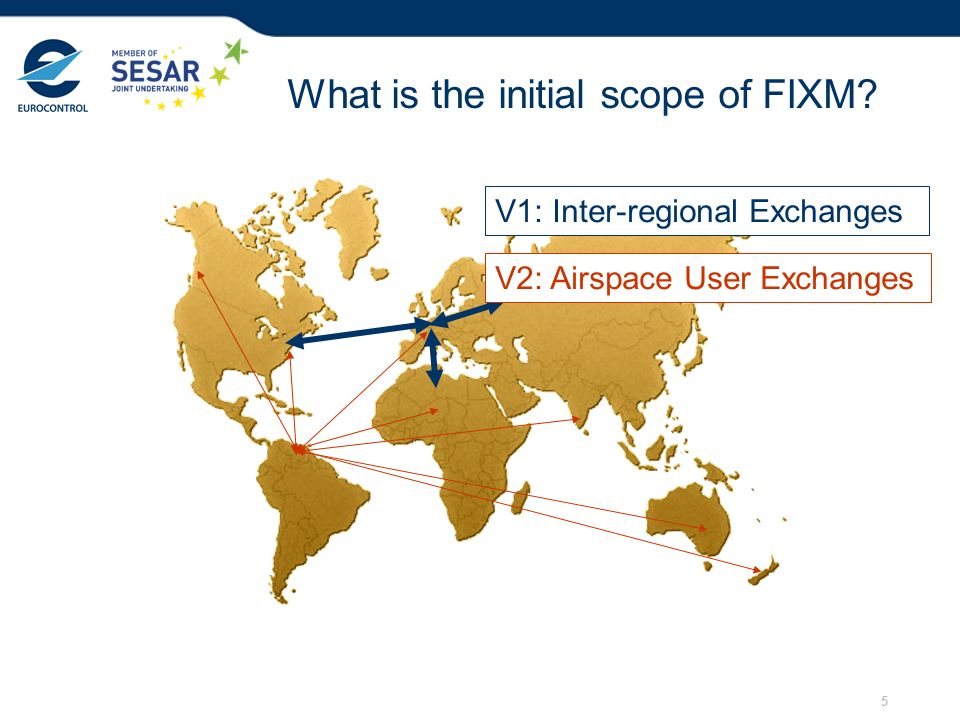 What is the initial scope of FIXM