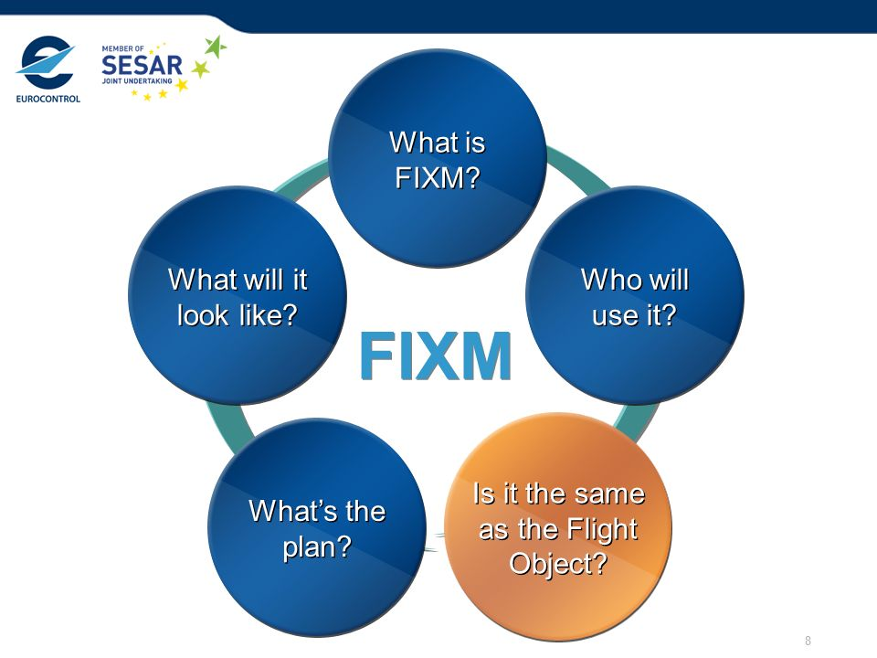 FIXM What is FIXM What will it look like Who will use it