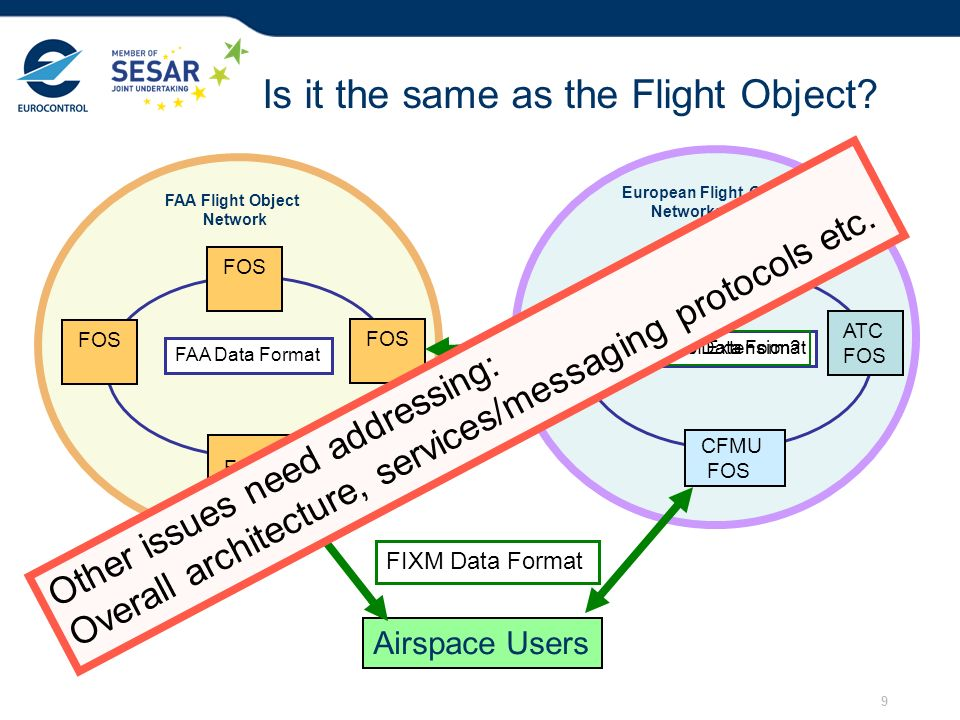 Is it the same as the Flight Object