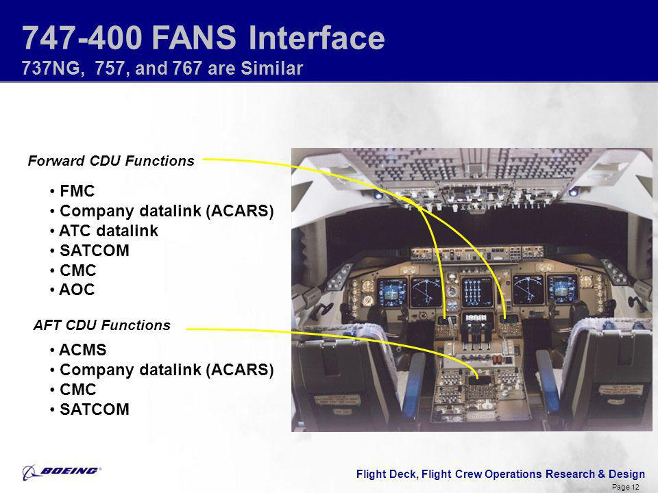 FANS Interface 737NG, 757, and 767 are Similar FMC