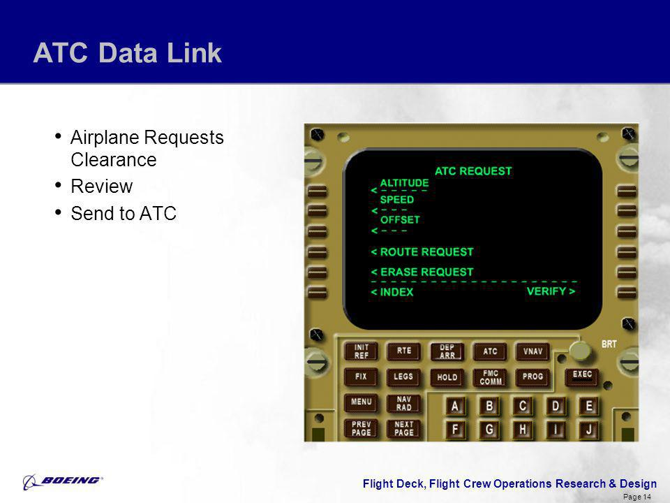 ATC Data Link Airplane Requests Clearance Review Send to ATC