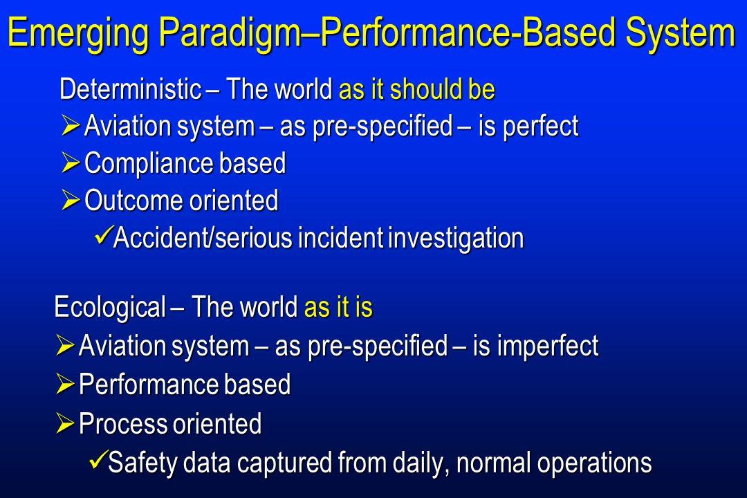 Emerging Paradigm–Performance-Based System