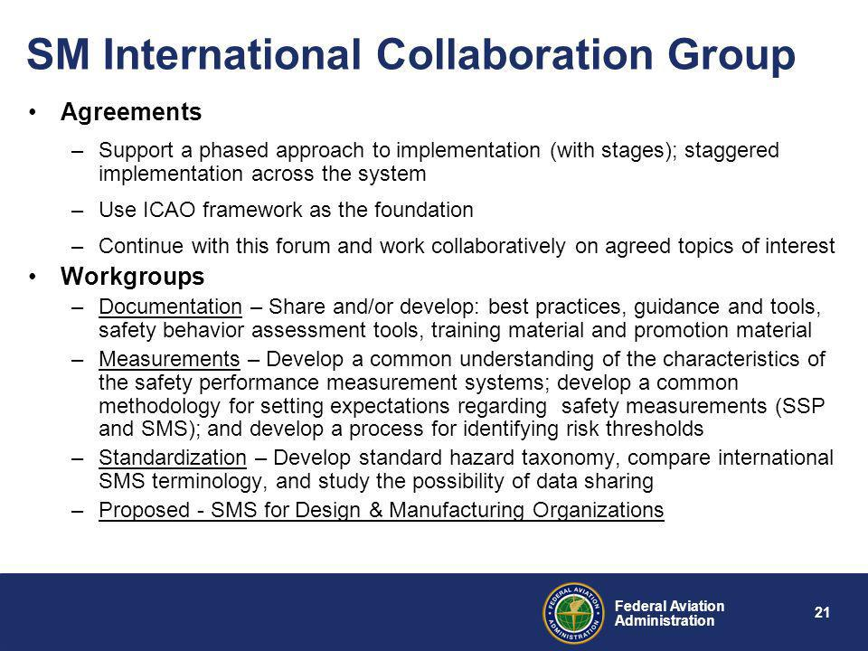 SM International Collaboration Group