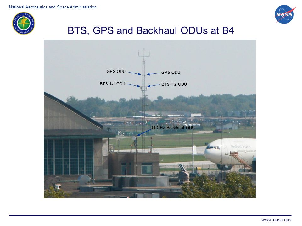 BTS, GPS and Backhaul ODUs at B4