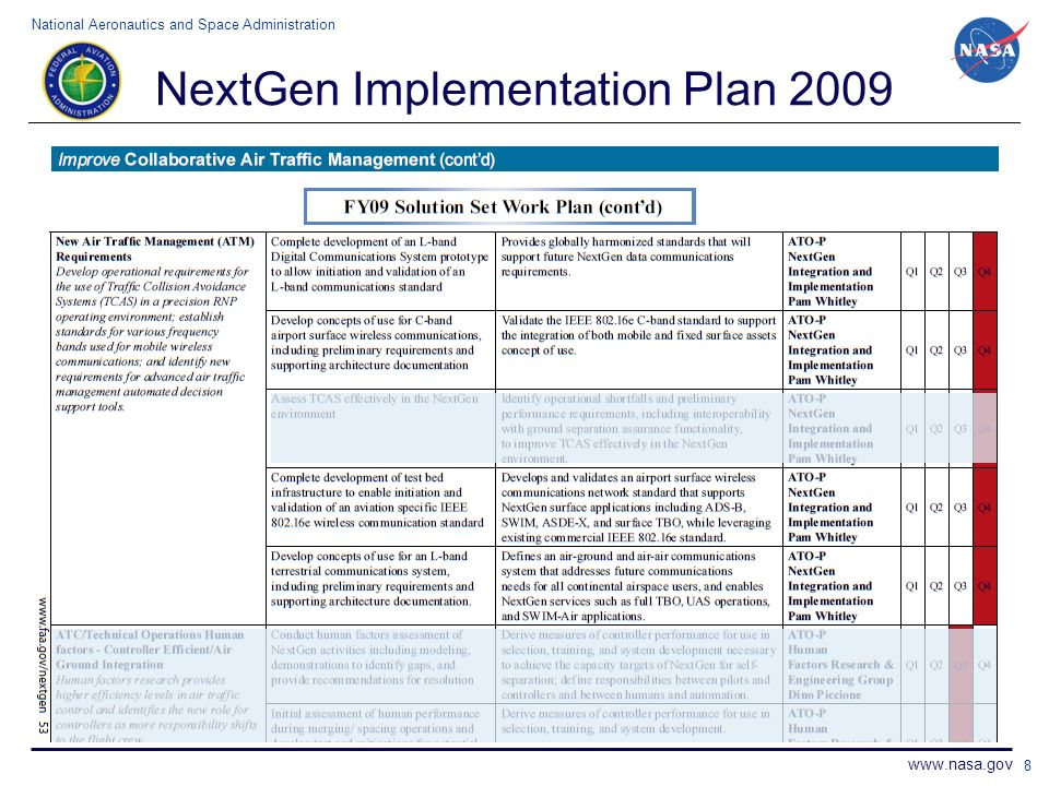 NextGen Implementation Plan 2009