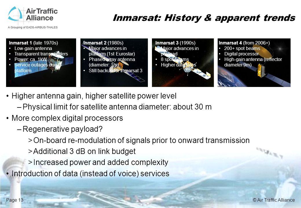 Inmarsat: History & apparent trends