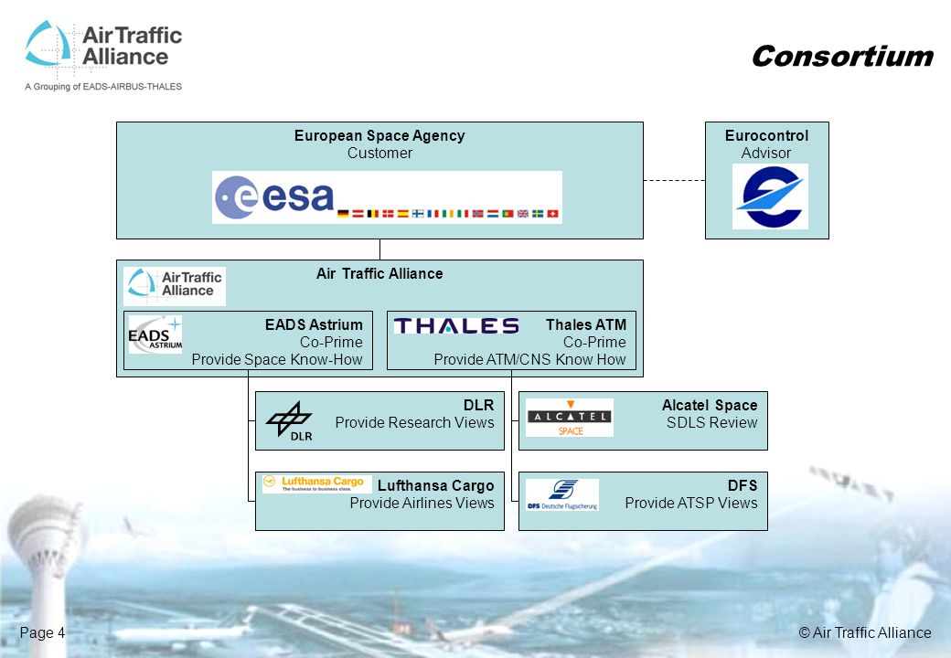 Consortium European Space Agency Customer Eurocontrol Advisor