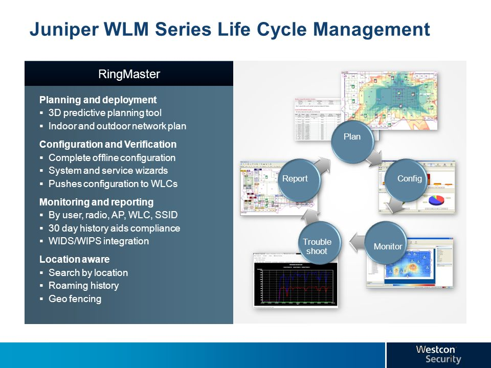 Juniper WLM Series Life Cycle Management