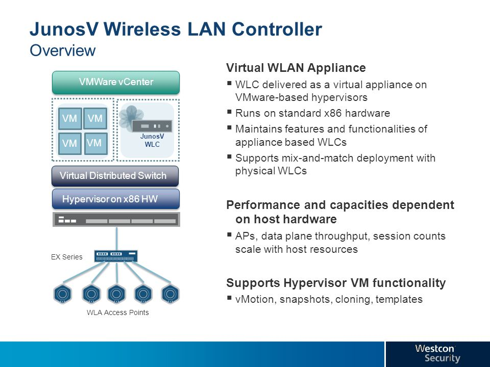 JunosV Wireless LAN Controller Overview