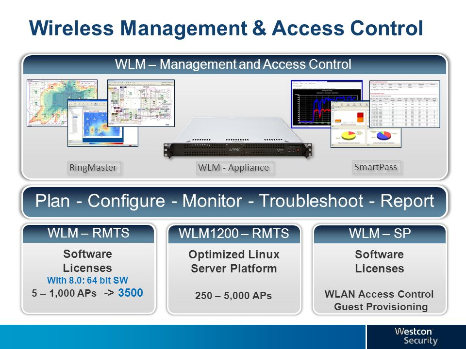 Wireless Management & Access Control
