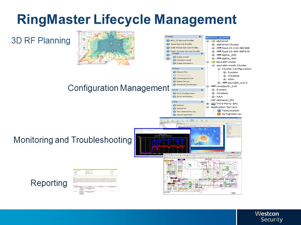 RingMaster Lifecycle Management