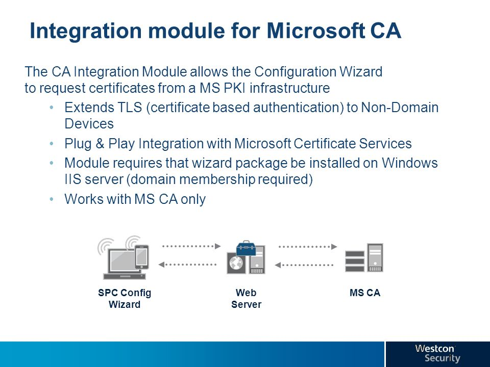 Integration module for Microsoft CA