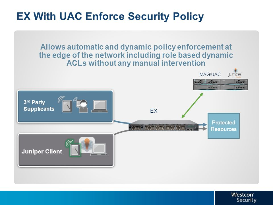 EX With UAC Enforce Security Policy