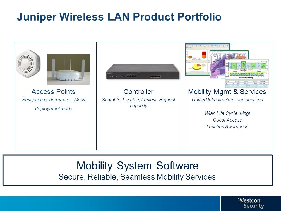 Juniper Wireless LAN Product Portfolio