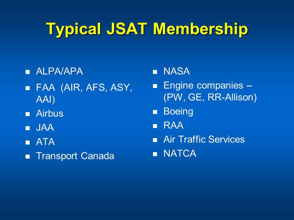 Typical JSAT Membership
