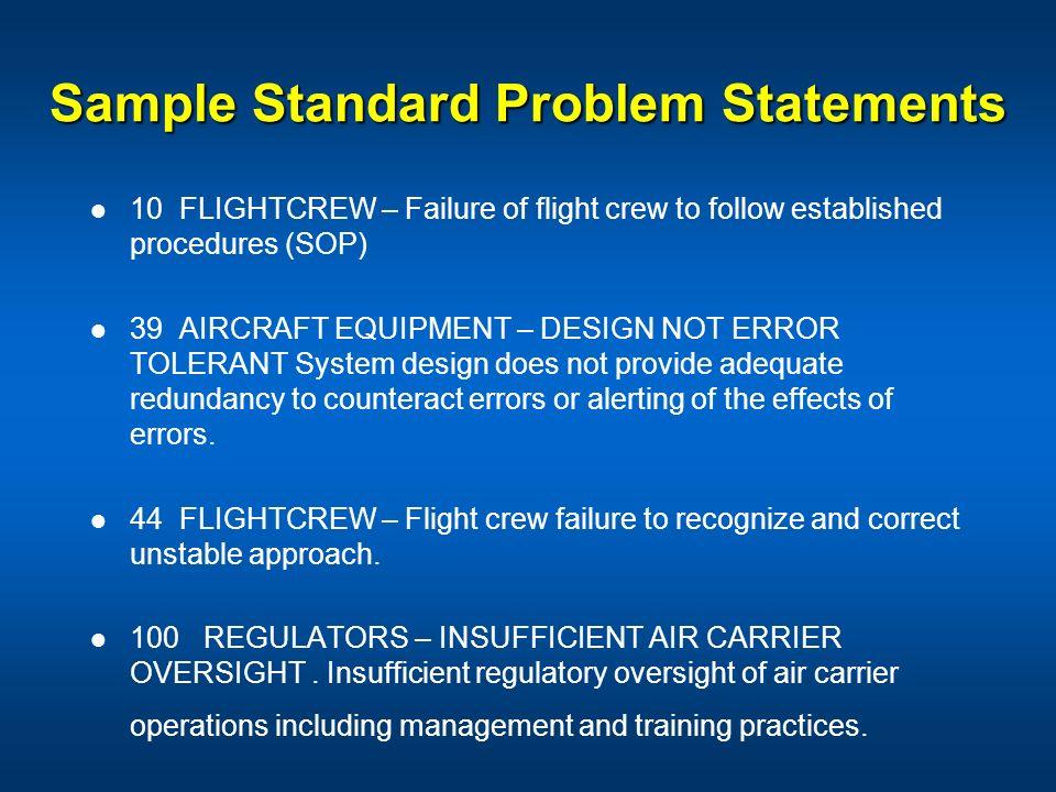 Sample Standard Problem Statements