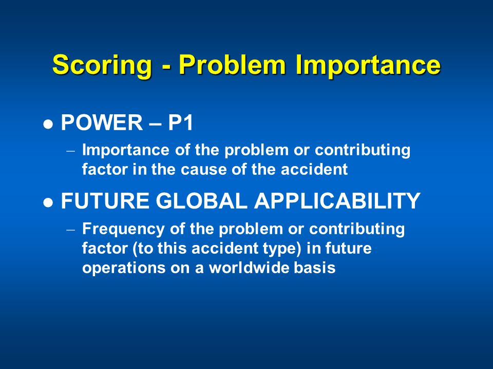 Scoring - Problem Importance
