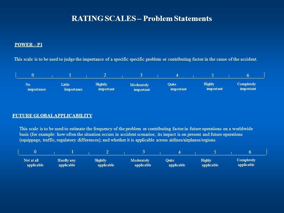 RATING SCALES – Problem Statements